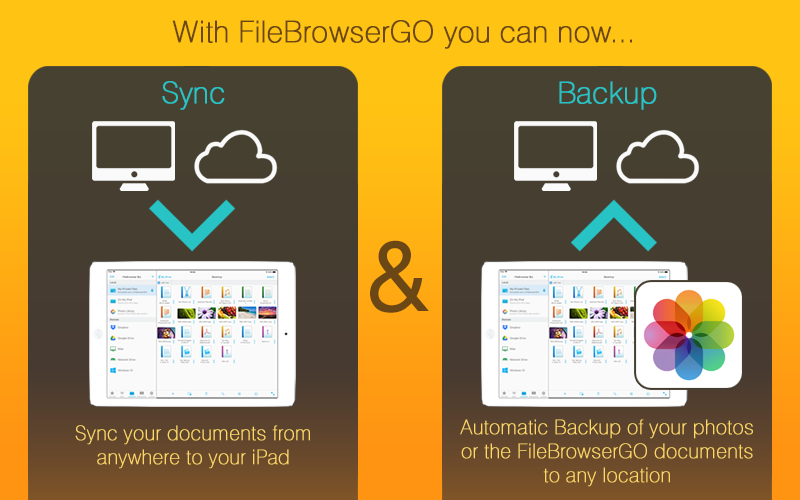 New Features Sync and Automatoc Backup