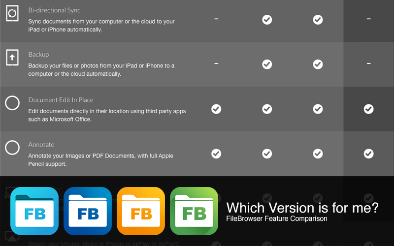 Which version of FileBrowser is for Me